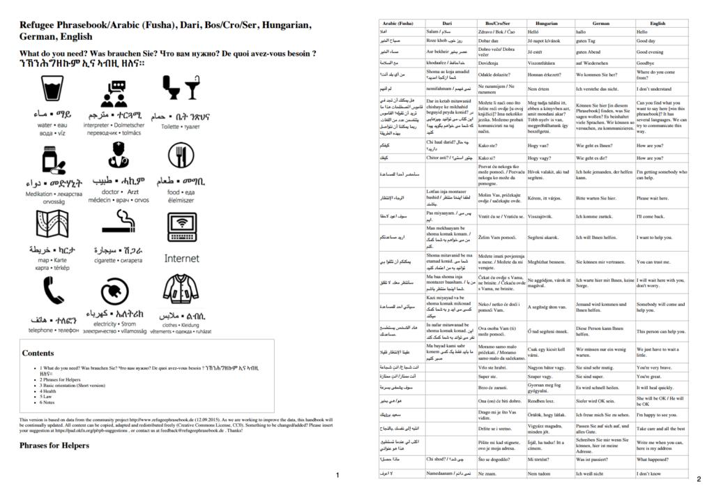 Print Versions - Refugee Phrasebook